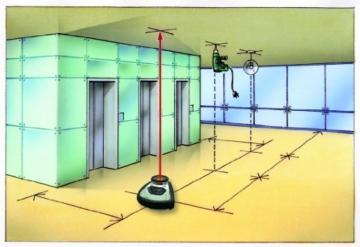 Laserliner 055.04.00A Auto Smart-Laser  100 Set -